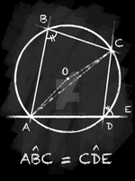 Circle Theorem by Groovy-Gecko