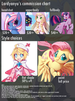 Commission Price Chart - OPEN by LordYanYu