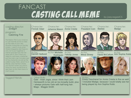 Catching Fire Fancast by Zinegirl