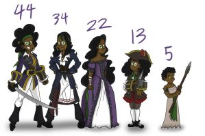 Mallory timeline by BillyBones0704