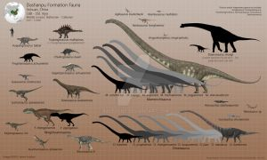 Dashanpu Formation Fauna by PaleoGuy