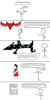 The Theory of E.N.D. pt 6 by Werewolf-Immortal