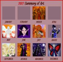 Summary of Art 2012 by sisaat