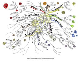 Ageless Mind Map by Paul Foreman by Creativeinspiration