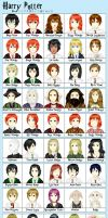 Harry Potter Character Meme by LiviDela