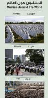 Muslims Around The World by mido4design