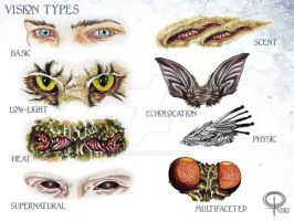Vision Types by sethu13