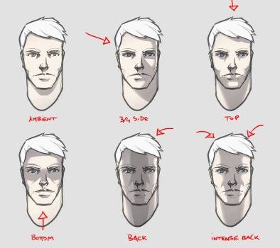 Face Lighting Template by BrotherBaston
