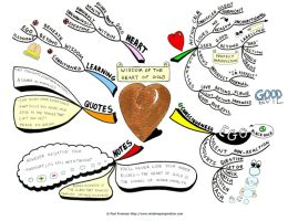Wisdom of the heart of gold Mind Map by Creativeinspiration