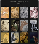 Summary of Art 2015 by The-Nutkase
