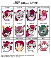 Sonic Forms Meme by fire-ice-n-lightning