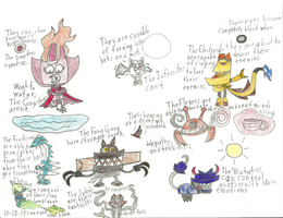 Mixels - Monster Mixels abilities and weaknesses by worldofcaitlyn