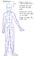 Tutorial - Proportions by Val4s-san