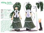Character sheet - Sorin by Porforever