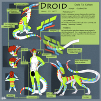 Droid Carbon Reference Sheet by Falkzii