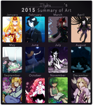 2015 - Summary of Art by Hanariku-chan