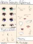 Anime Features Reference by reikohattori
