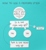 How To Use A Memory Stick by SoludSnak