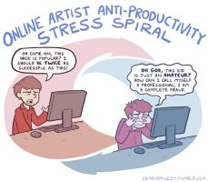 Online Artist Anti-Productivity Stress Spiral by samandfuzzy