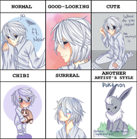 Near Style Meme by Sinclair000