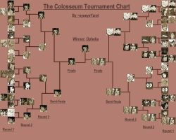 The Colosseum Chart by eyeeyeYzrol