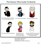 Doctor Who Guide to Beards by caycowa