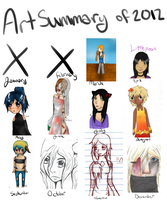 2012 Art Summary by LittleChiChi
