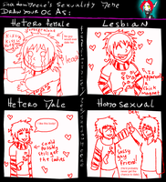 Stain's Sexualities Meme by Bloodstainedhowl
