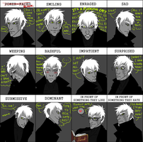 Shogu's Expression Meme by AnimeDumbass