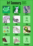 Art summary 2015 by Leopard-Enya