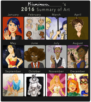 2016 summary of art by Miamimwa