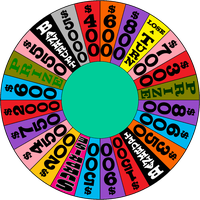Monster High Wheel of Fortune Round 4 With Addons by germanname