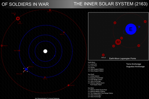 Inner Solar System Guide by Jon-Michael-May
