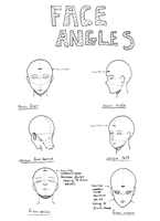 Manga Face angles by Naruto-Rendan