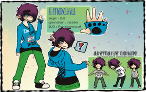 : Persona Reference Sheet 2015 : by Homohelvetti