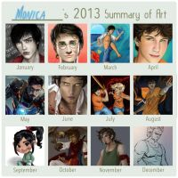 Summary of Art 2013 MonsieArts! by MonsieArts