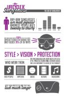 Lifecycle of Sunglasses: Use by HeyNickMoore