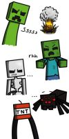 Minecraft monsters by GLaDiN121