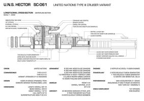 UNS Hector Section View by Knightwatch