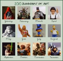 Summary of Sculpture Art byDDG by ddgcom