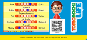 Use Mii in Tomodachi Life! by SuperLeboy