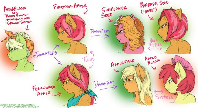 Some Apple Ladies by MustLoveFrogs