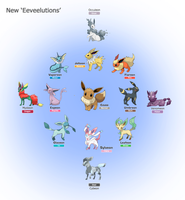 Eeveelutions by SteveO126