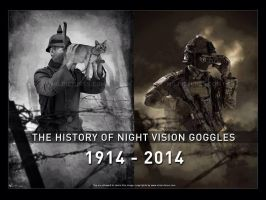 The history of night vision goggles by Giannitoarlie