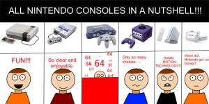 Nintendo Consoles in a Nutshell by spi3000