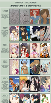 Art Improvement 2005-2015 by Daniimon