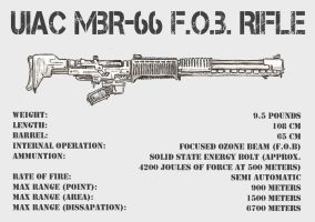 UIAC MBR -66 FOB by Coonass by weaponry-guild