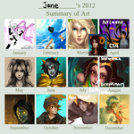 2012 Summary of Art by satynfyre