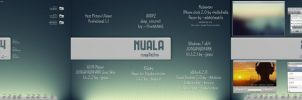Nuala Windows by IzzIsHOr