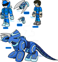 Plio Kenson and KeraBeast (The Blue Tri) by Chronicle-King